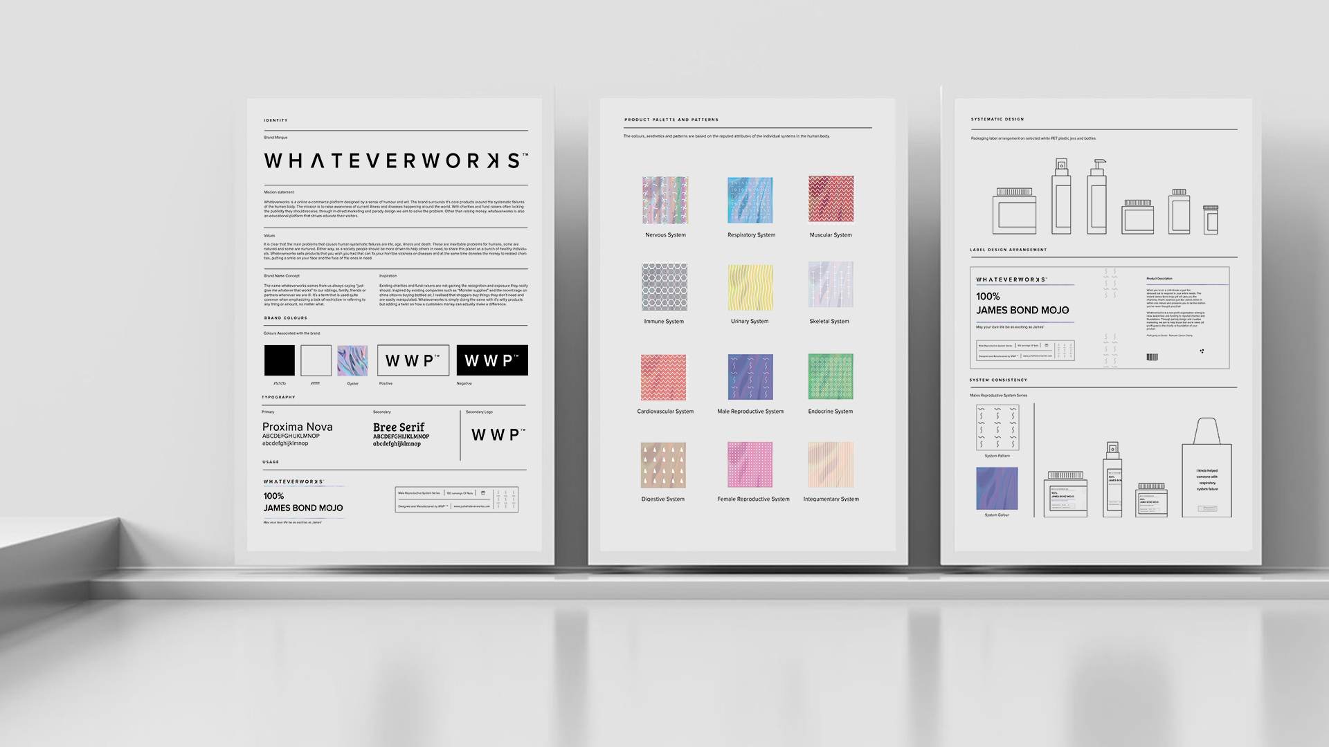 Whateverworks Semplice