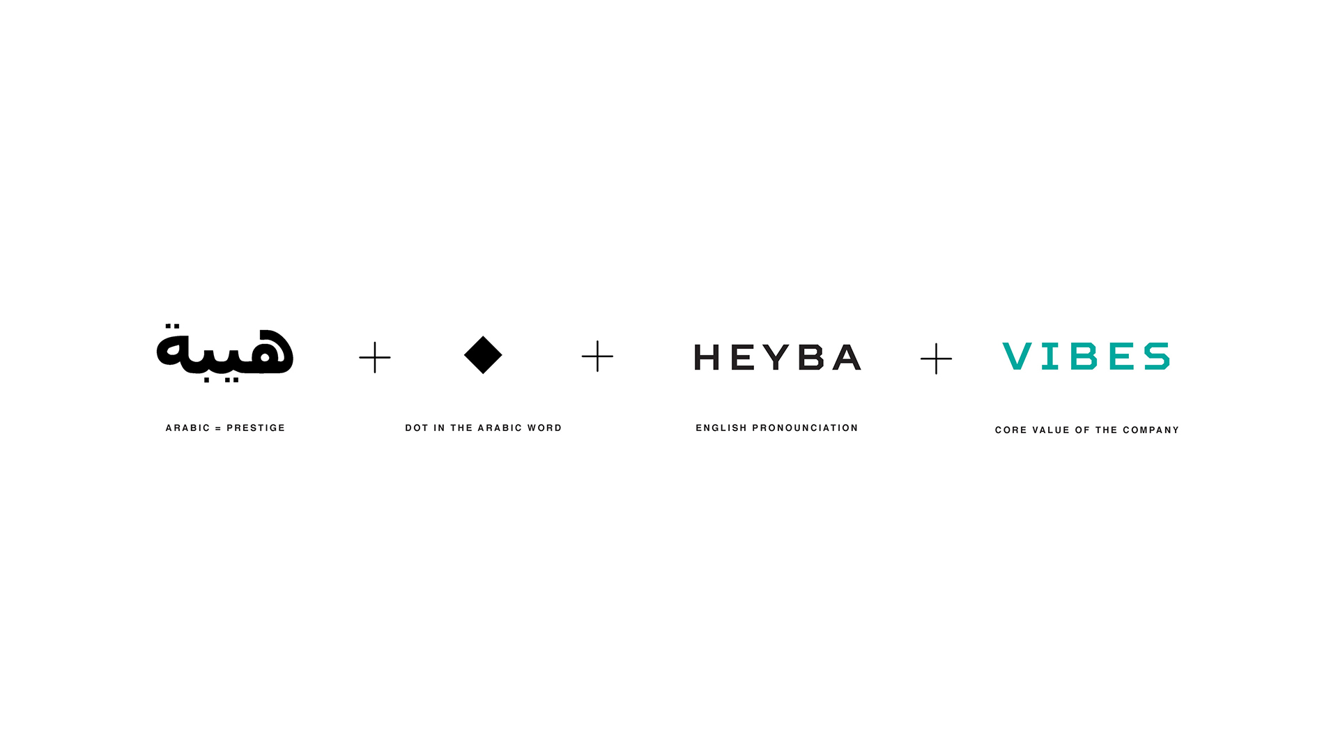 Heyba Name ideation